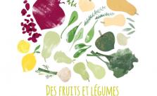 Fruits et légumes eczema