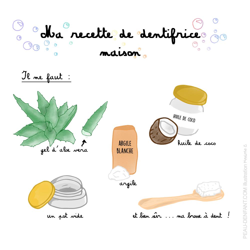 illustration-dentifrice