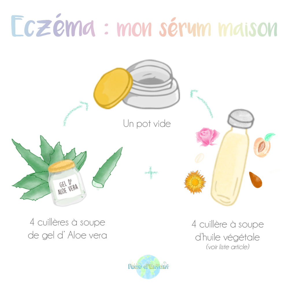 serum eczema