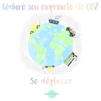 I. REDUIRE SON EMPREINTE DE CO2 : se déplacer